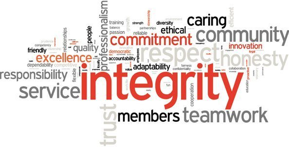 Company Values – What are they?