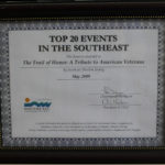 2009 STS TOP 20 Event Southeast Certificate