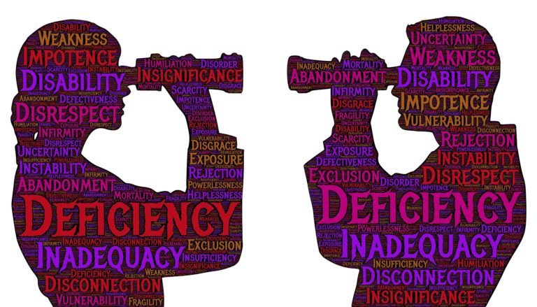 Silhouettes to two people forming a word cloud with negative words