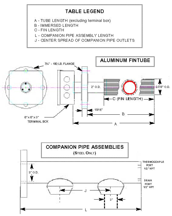 TRENT FO Series Fintube Diagram