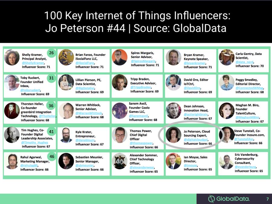 GlobalData_KeyInfluencersinIoT_JoPeterson