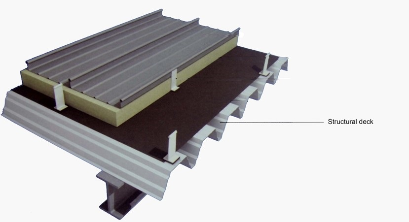 Metal Roof Deck Diagram