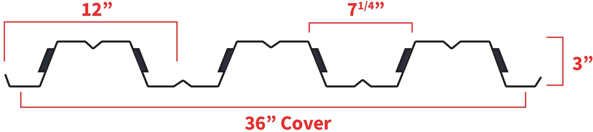 3.0 or 3VLI Composite Deck Profile