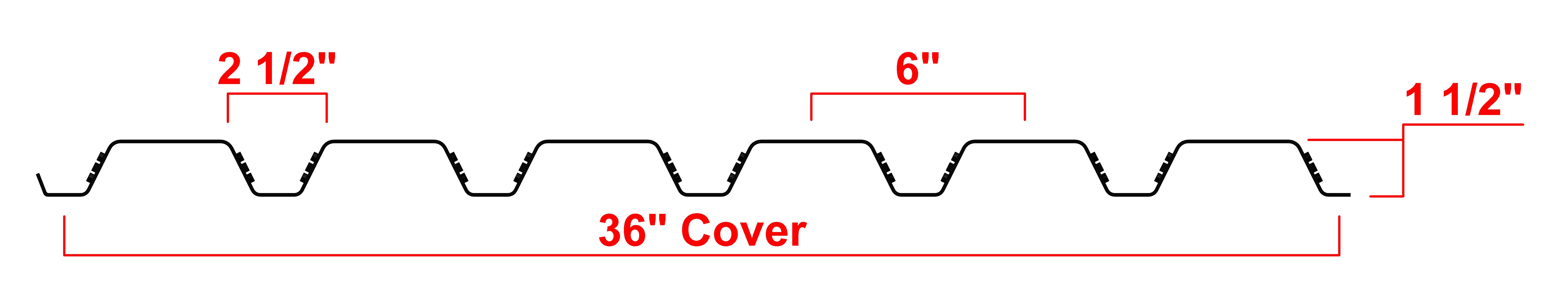 1.5 or 1.5VLI Composite Deck Profile