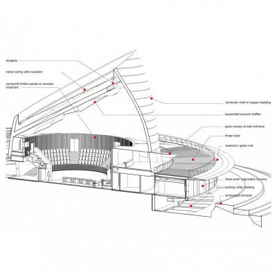 aclaworks-caribbean-architecture-institutional-susta…le-design-018