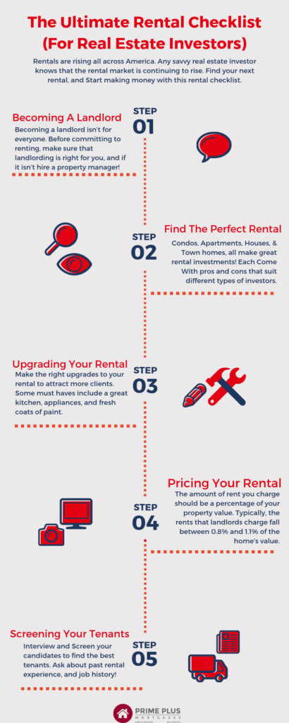 Rental Checklist For Real Estate Investors