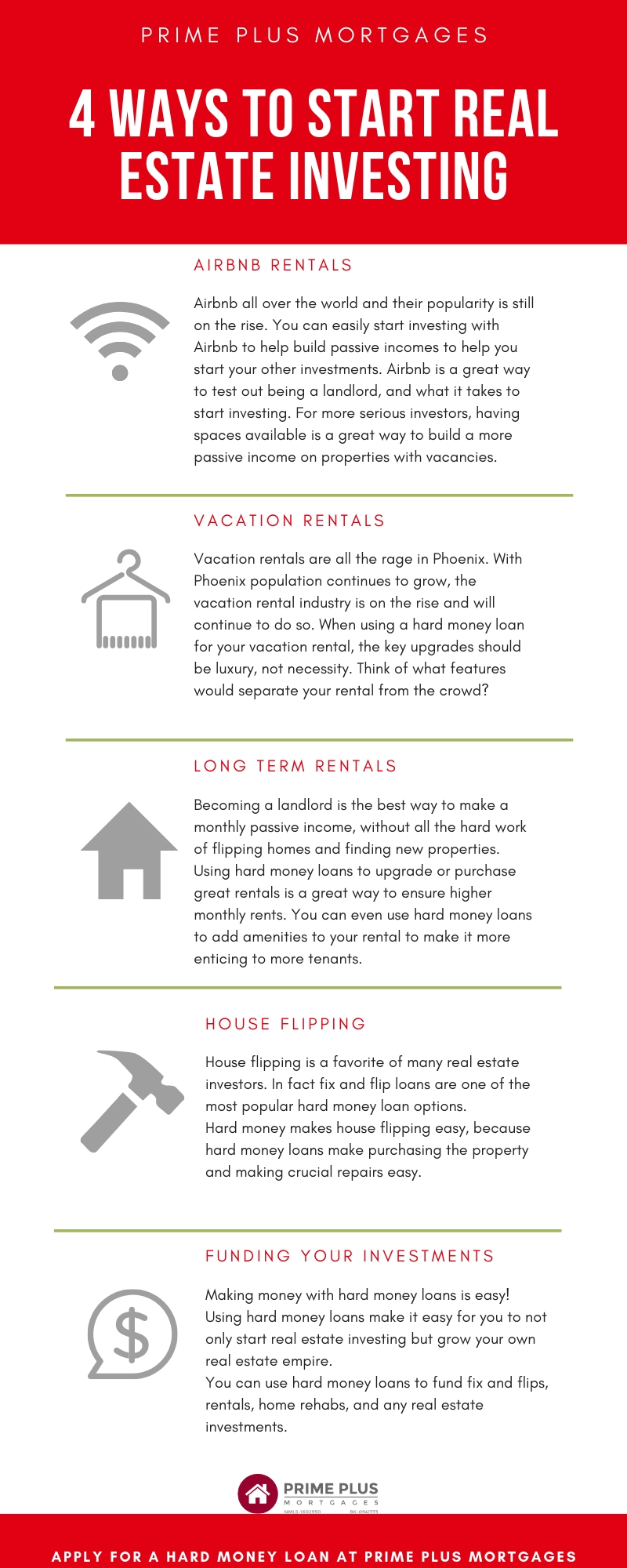 Real estate investing infograph