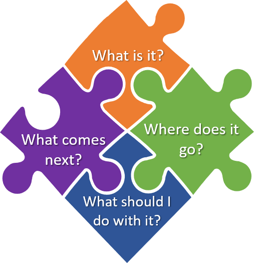 Puzzle peices with the pattrn recognition key feature questions of them