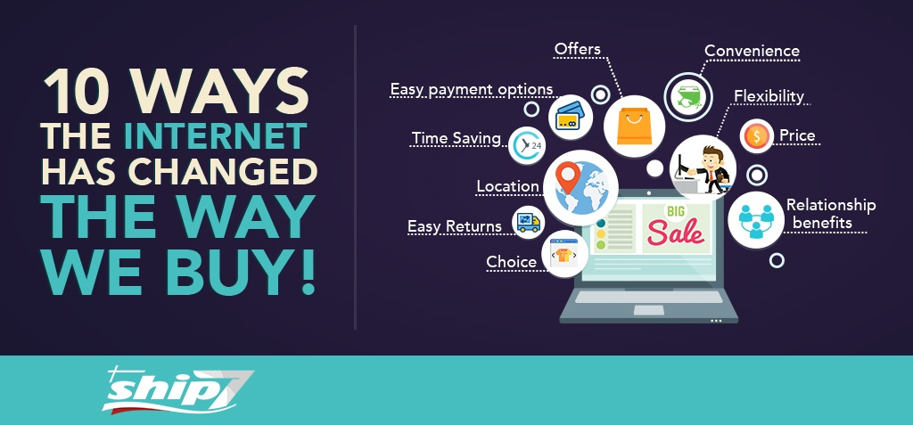 10 Ways Internet Has Changed The Way We Buy!