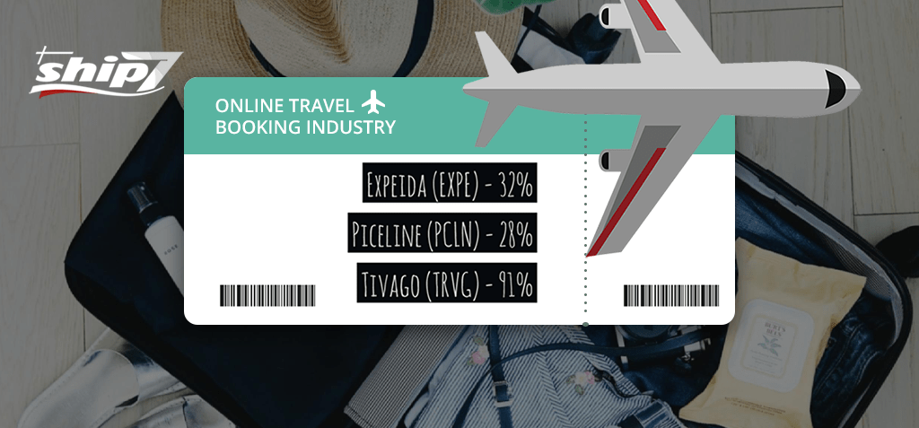 Growth of Travel Industry in E-Commerce Business