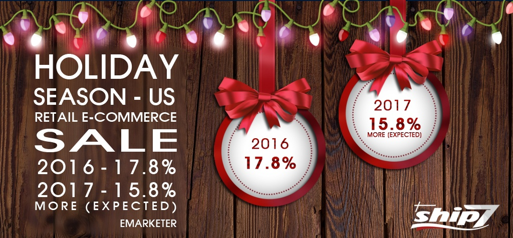 US e-commerce sales rise 17.8% during 2016, looking ahead this 2017 holiday season