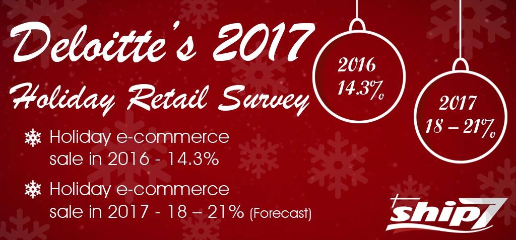 Deloitte forecasts E-Commerce to outperform in-store spending this festive season