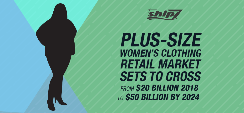 Plus-Size Women's Clothing retail market set to cross $50 billion by 2024 from current $20 billion