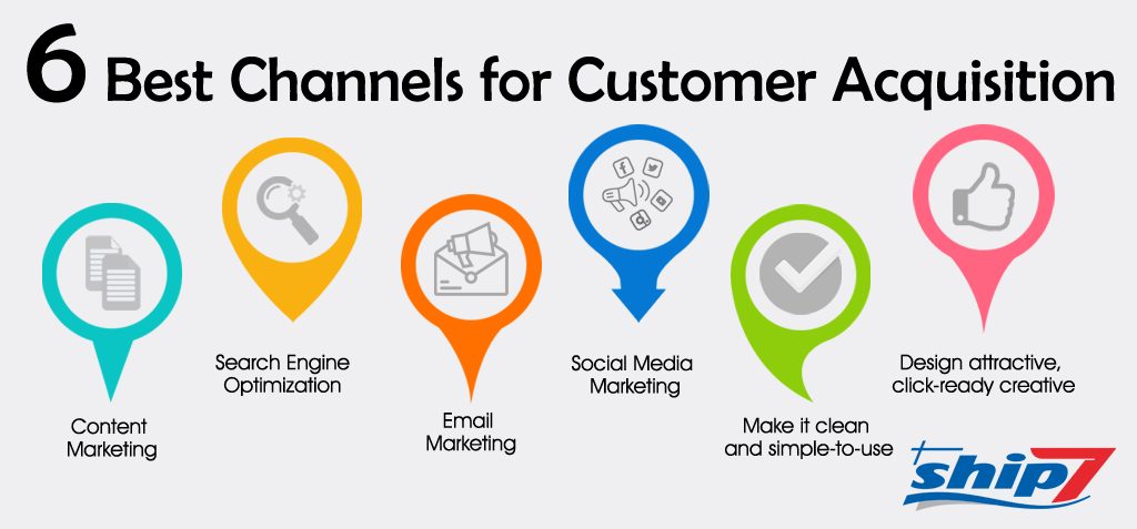 6 Best Channels for Customer Acquisition