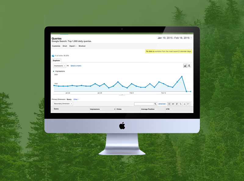 How 301 Redirects Help Retain Website SEO