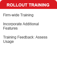 training-rollout-rollout