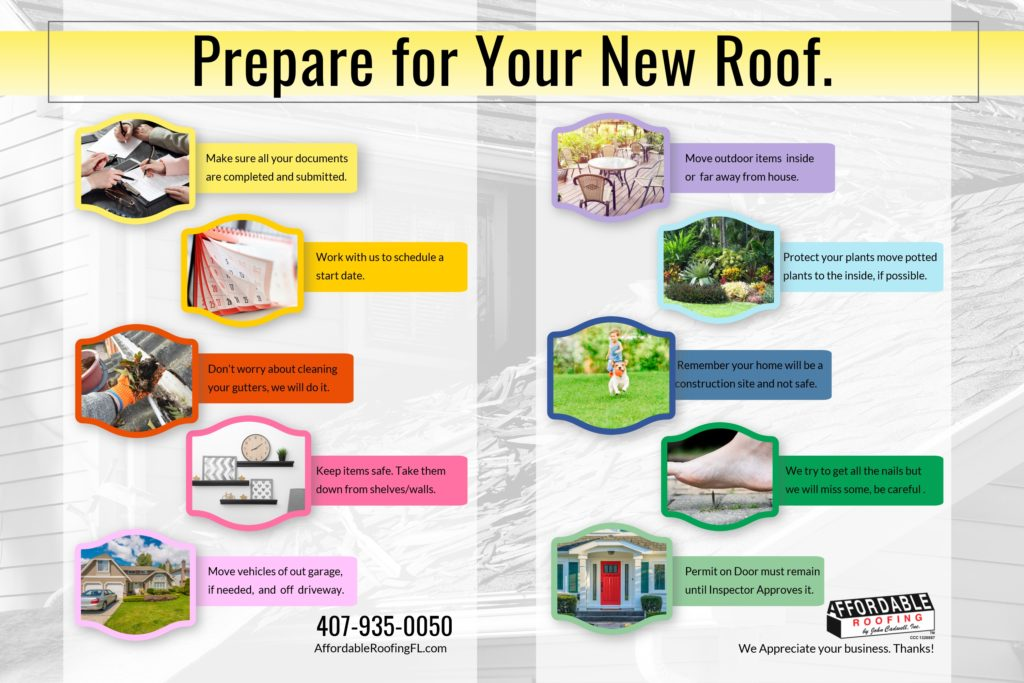 Roofing Infographic Prepare Home for Roof