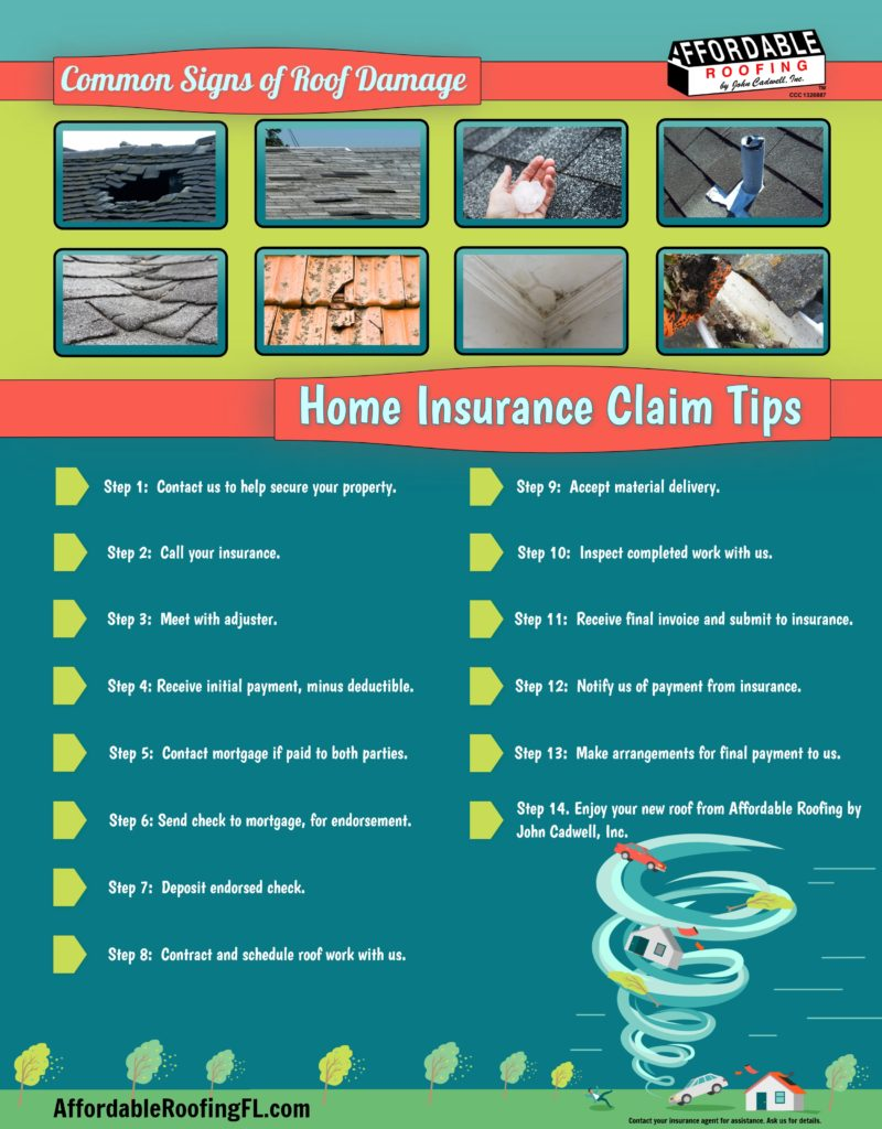 Damaged Roof Insurance Claim Guide