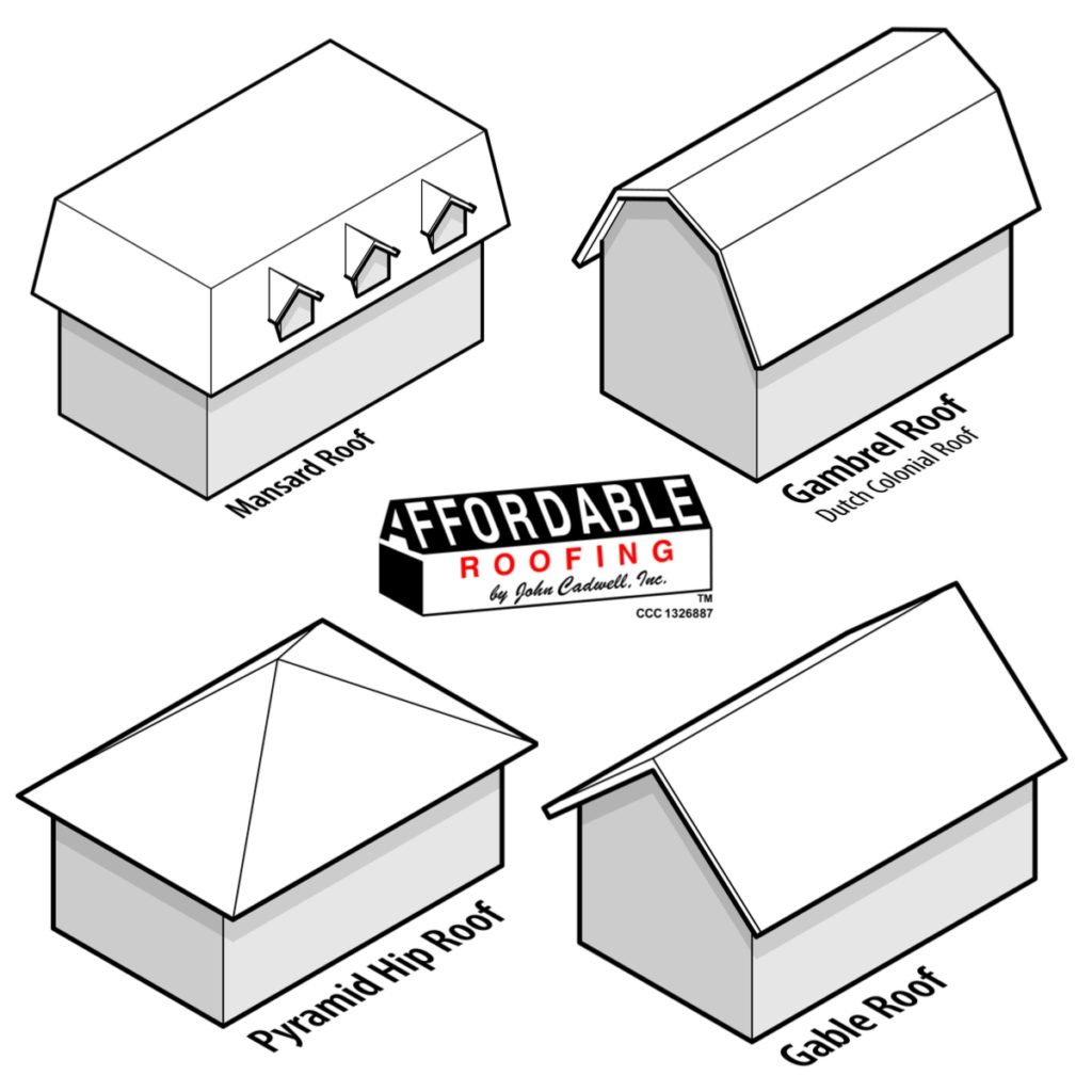 types of roofs  u05c0 roofing parts  u05c0 interactive roofing image