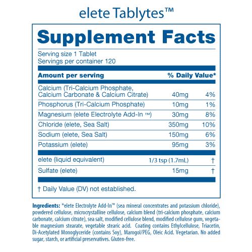 Tablytes Facts Panel