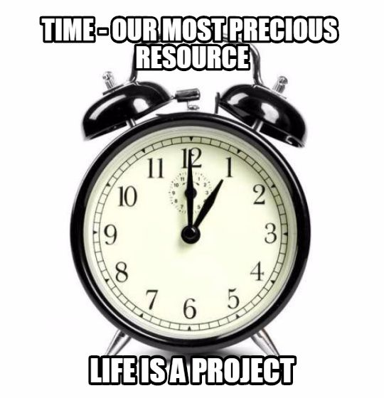 Time: We all have 24 hours in a Day!