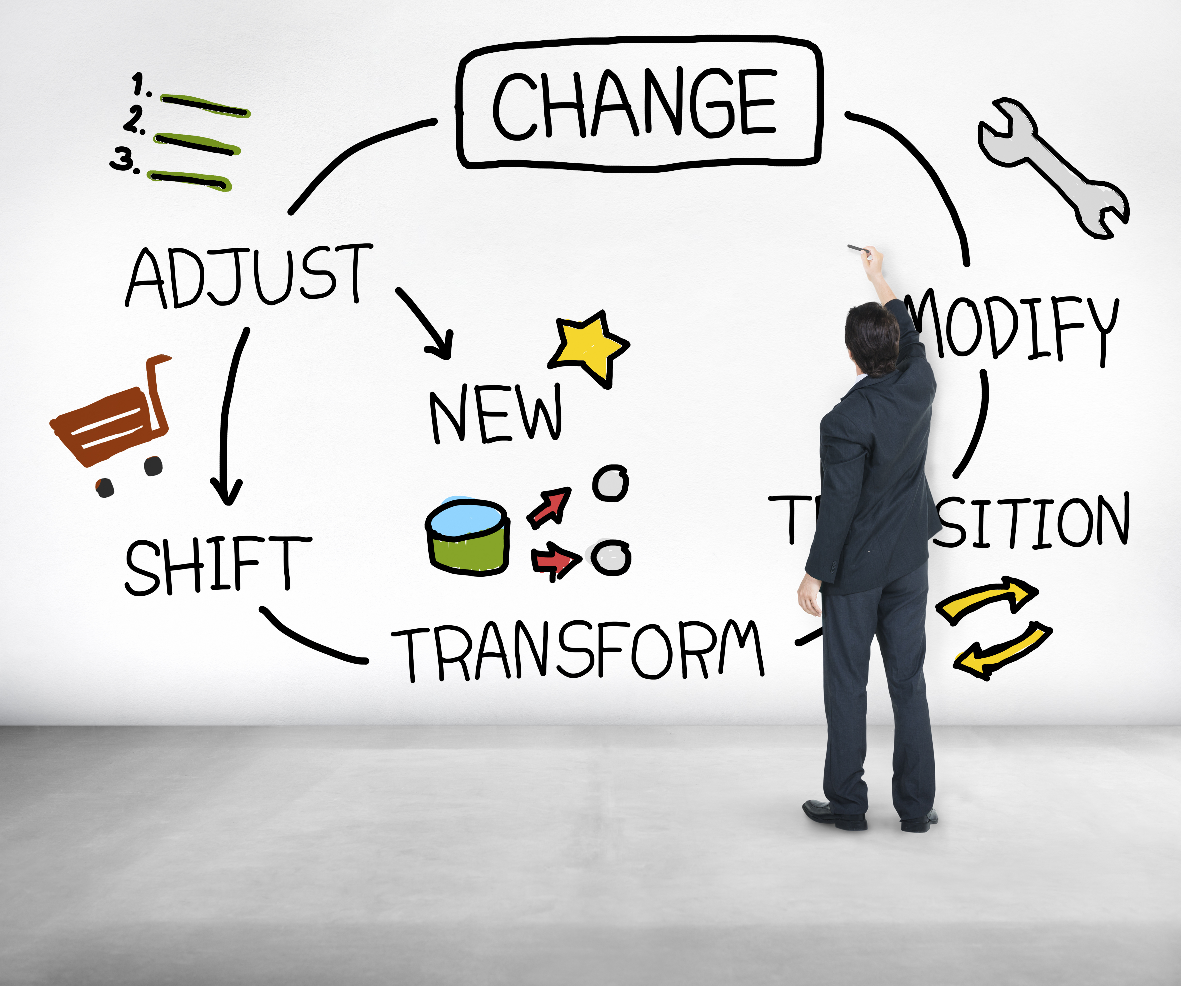 Organizational Change: Leading your Project Team