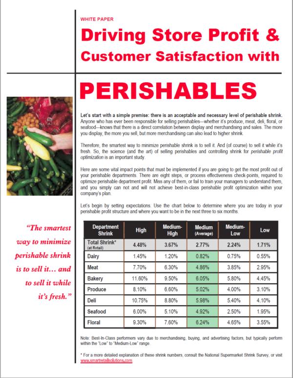 Perishables White Paper Graphic