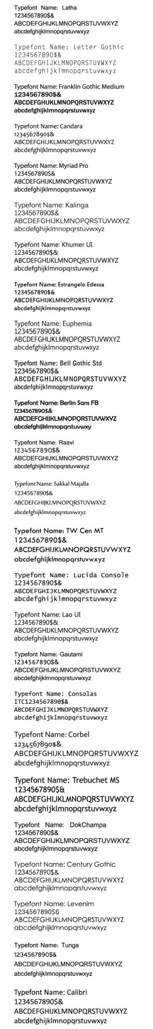 ideal Typestyles for brands