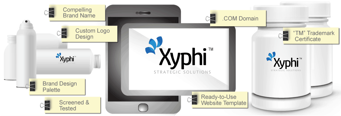 Xyphi Effectual Brand Name | Xyphi com Matching Domain