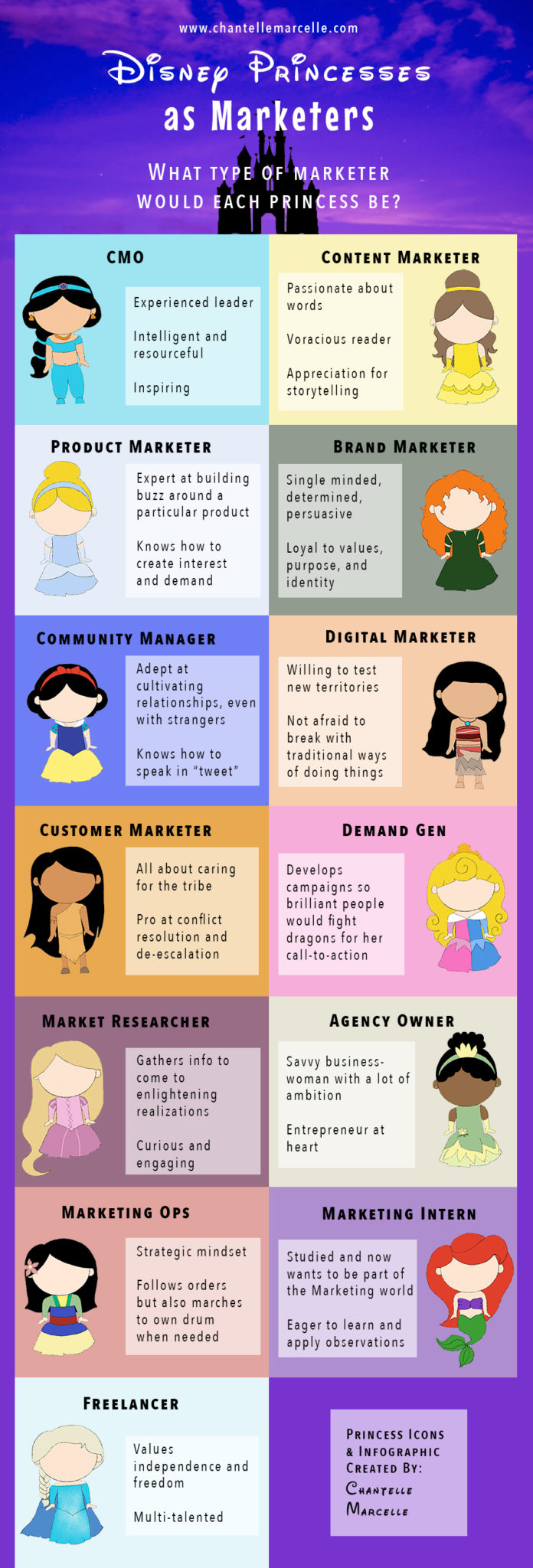 What if the Disney princesses practiced different types of marketing? (Infographic)