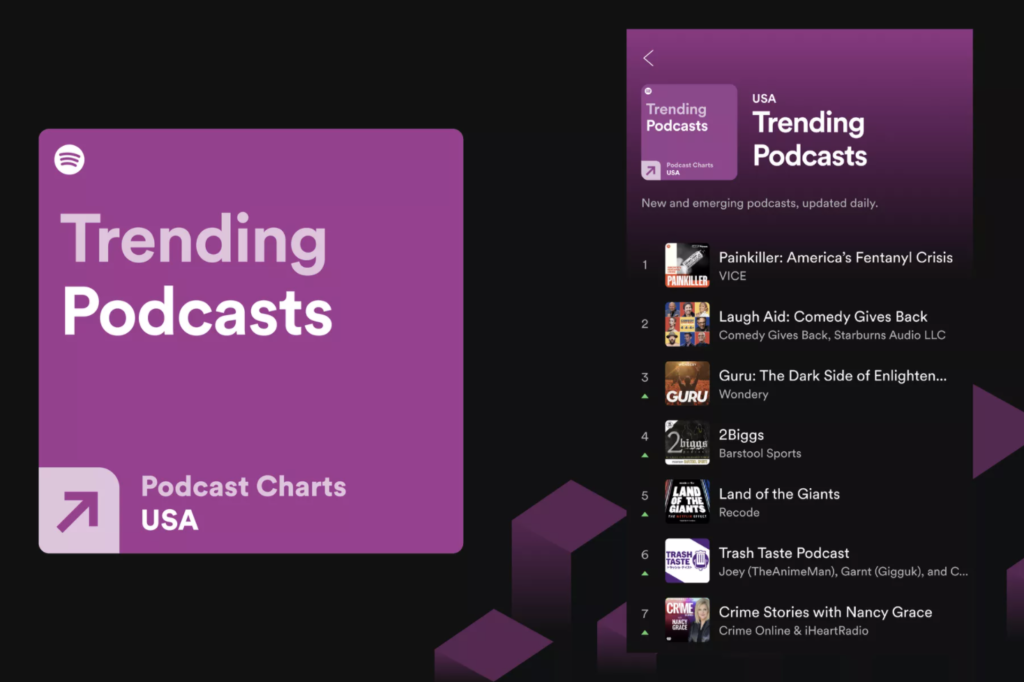 Spotify Boosting Podcast Marketing with Exciting Content