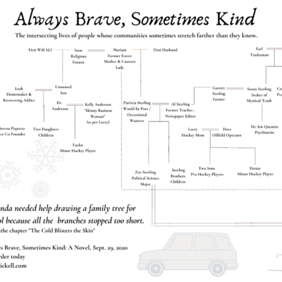 ABSK Novel Family Tree