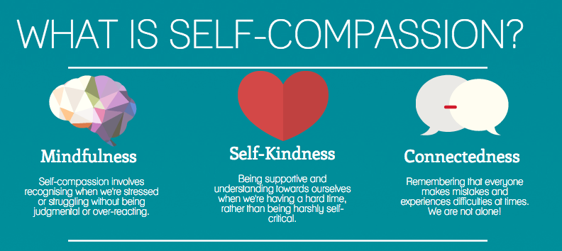 Image result for self-compassion images