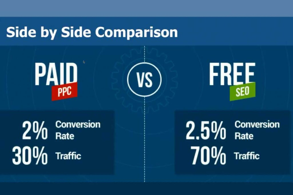 PPC vs SEO comparison graphic.