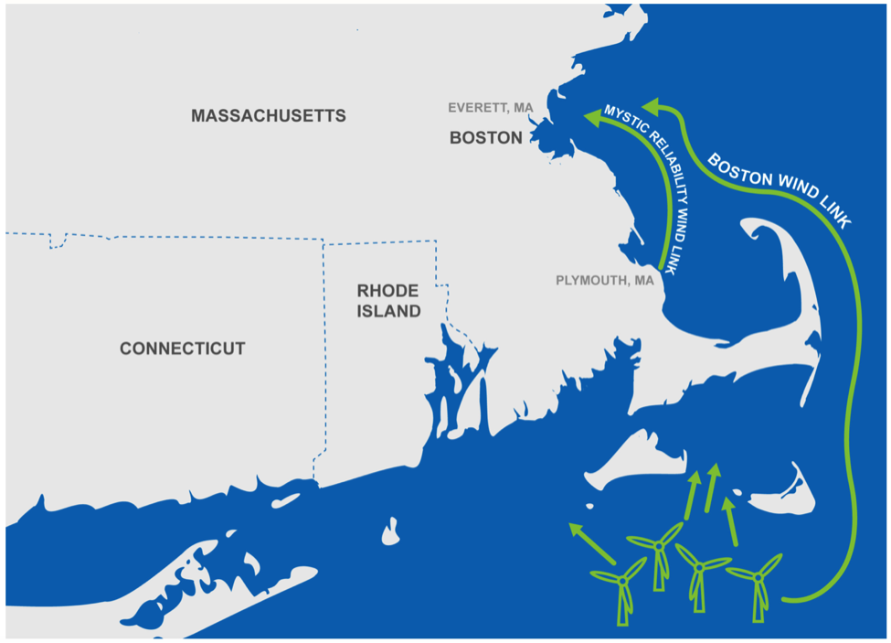 Description: Map of the Anbaric Mystic Reliability Wind Link Project, along with the Boston Wind Link Project.  The Boston Wind Link Project can bring another 1200 MW of energy directly from BOEM lease areas using the infrastructure that the Mystic Reliability Wind Link will put in place at no extra cost to consumers.
