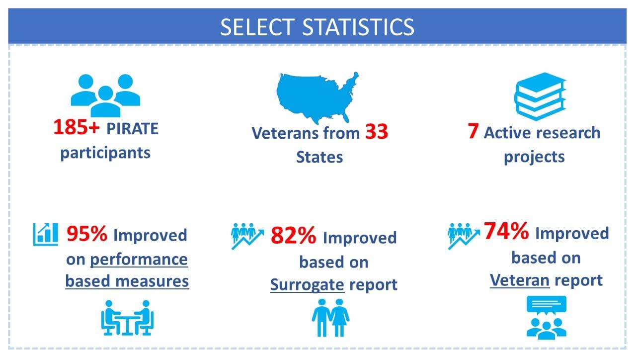 Select-Stats-V2