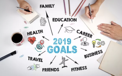 Here's a comprehensive and holistic way to plan your 2019 New Year's goals and resolutions