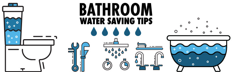 Bathroom Water Saving Tips