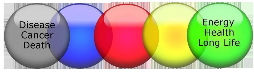 Orbs-Color-2