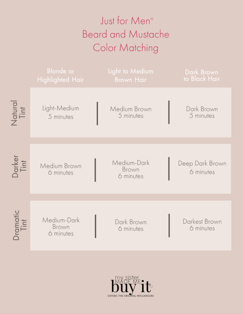 Just for Men Beard and Mustache Color Matching chart for DIY Eyebrow tinting