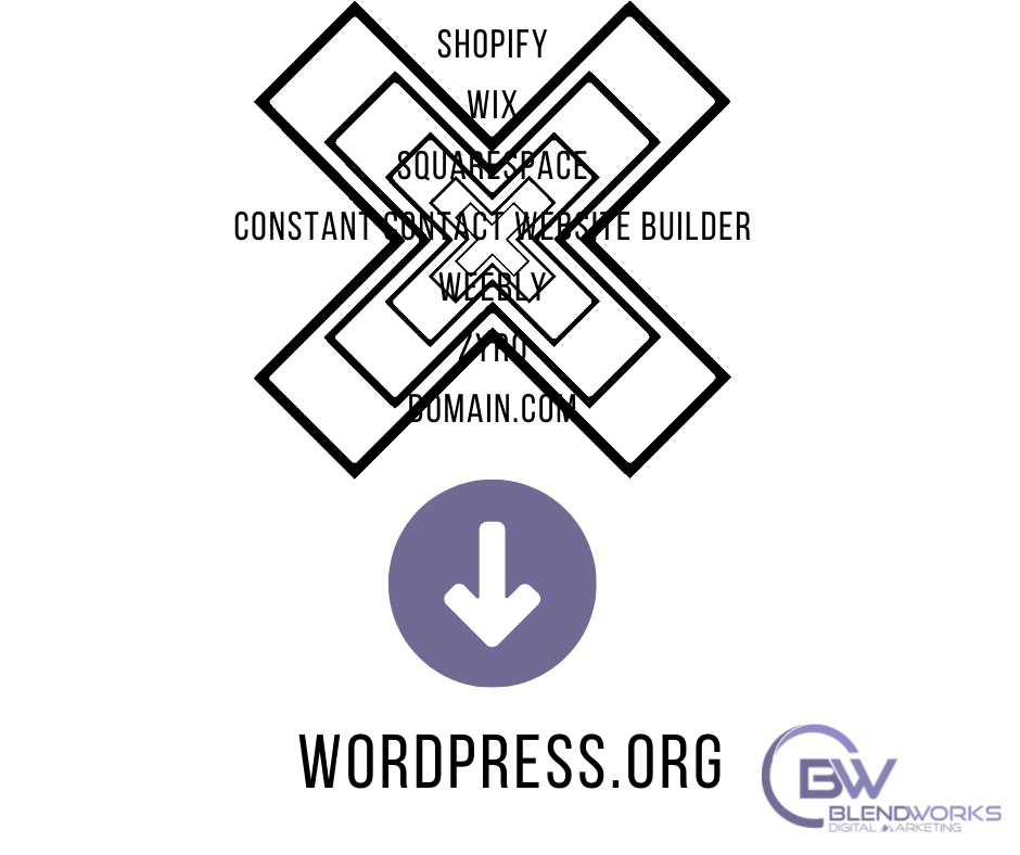 Benefits of Building Your Website on WordPress.org