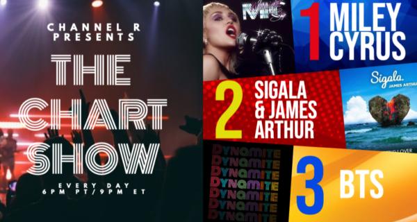 ChartShowOct17