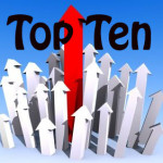 Top 10 Commented-on Articles and Click-throughs in 2014