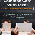 Common Core Language: Teach Your Students to Speak Like a Geek