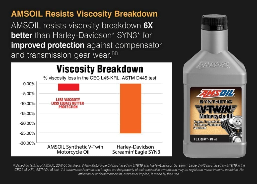 V twin motorcycle oil breakdown chart