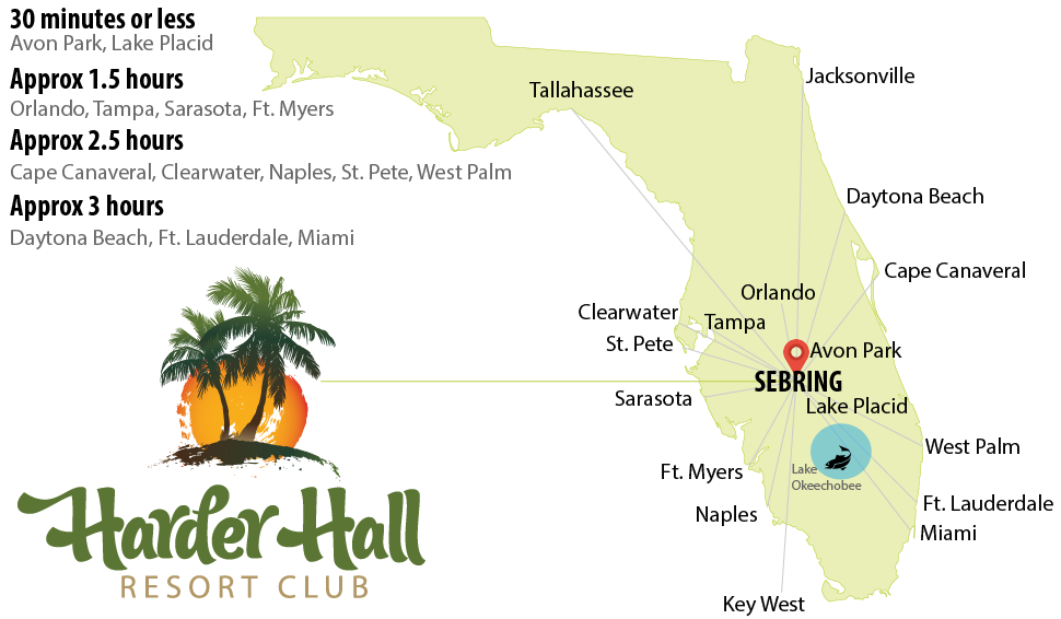 Harder Hall Resort Club is centrally located in Florida