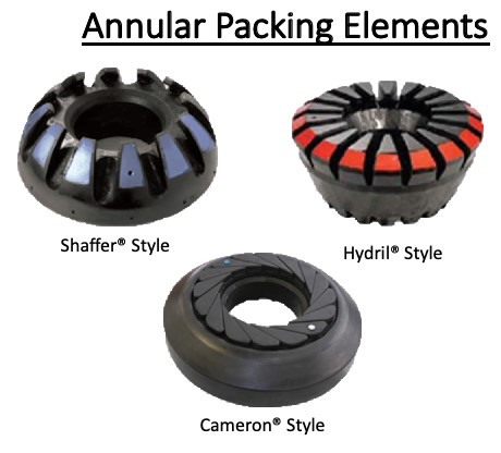 Annular Packing Elements