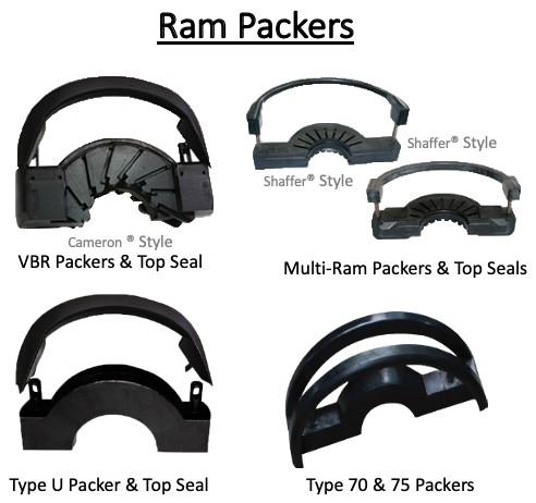 Ram Packers