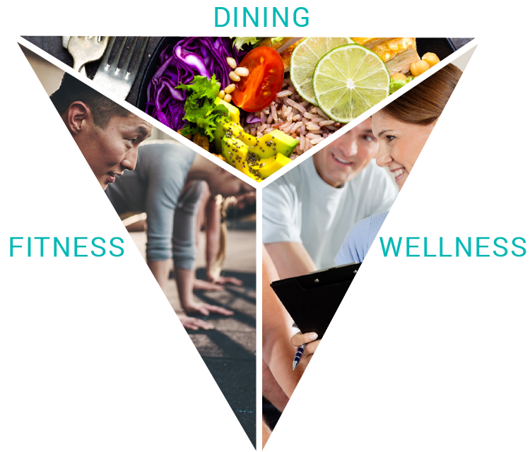 Dining Fitness Wellness