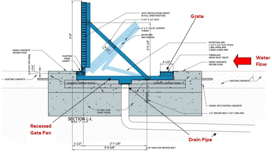 floodgate technical drawing